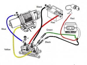 Подключение лебедки, соленоида и пульта управления