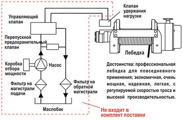 Схема гидравлической системы лебедки ComeUp Badger 18
