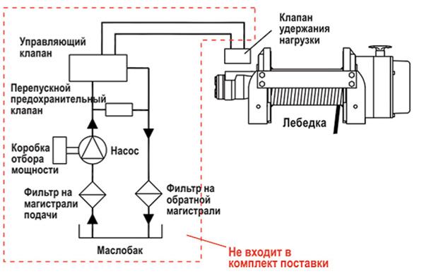 Схема гидравлической системы ComeUp HV